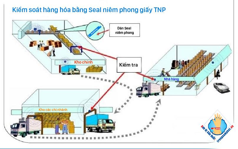 seal niêm phong giấy TNP dán lên thùng hàng